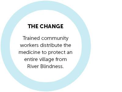 THE CHANGE: Trained community members distribute the medicine to protect an entire village from River Blindness.