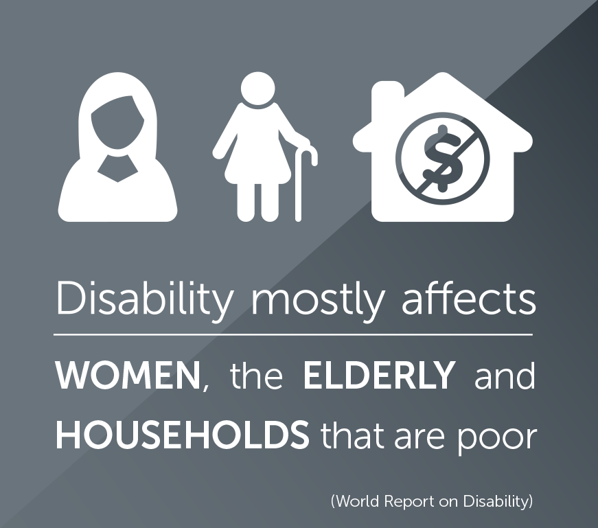 Disability mostly affects women, the elderly and households that are poor