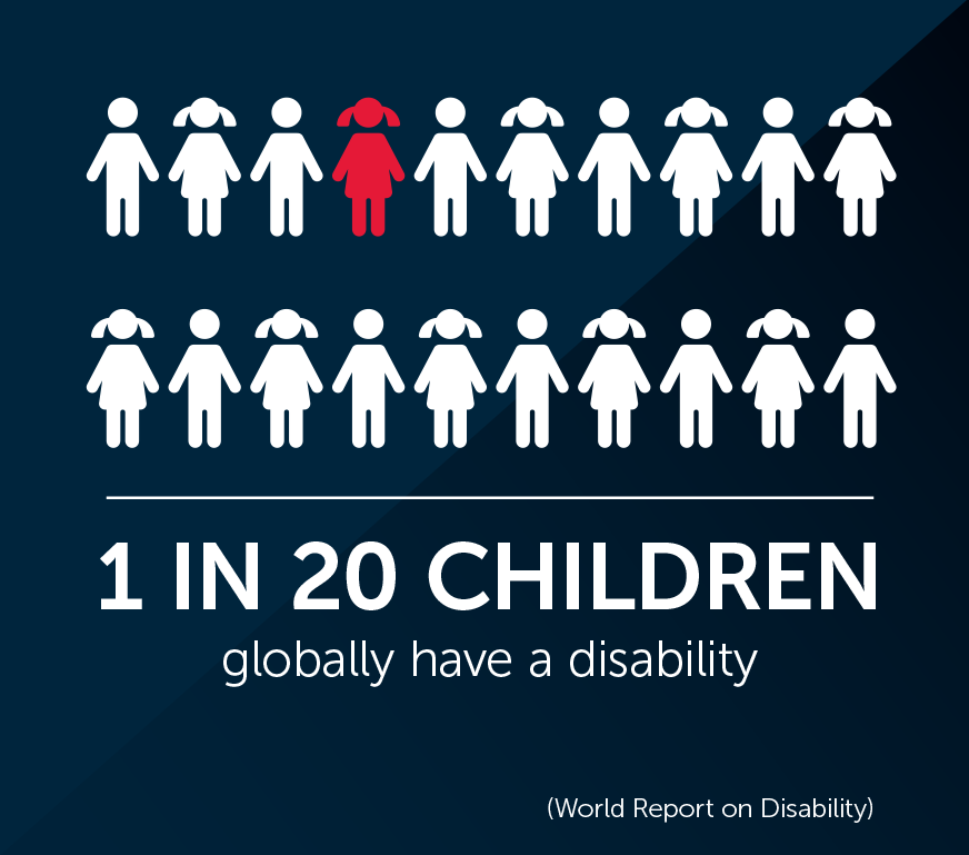 1 in 20 children globally have a disability