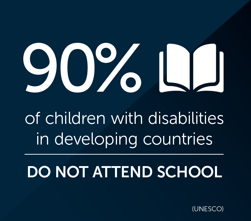 90% of children with disabilities in developing countries do not attend school