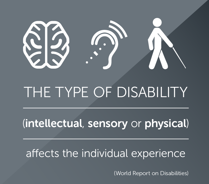 The type of disability intellectual, sensory or physical affects the individual experience