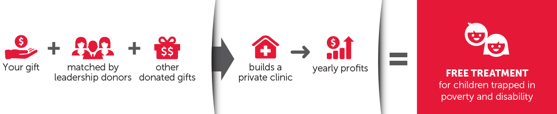 privateclinic-infographic