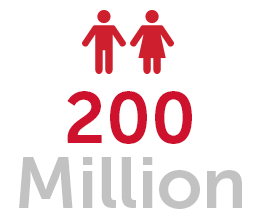 200 million children